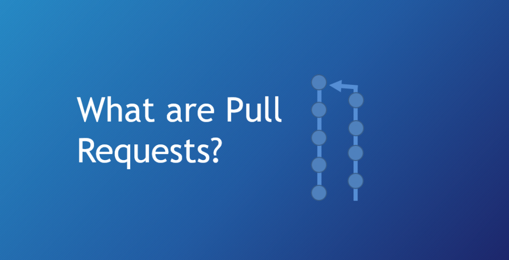 What are Pull Requests?